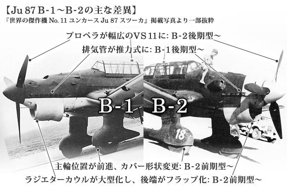 Ju 87 B-1~B-2の主な差異