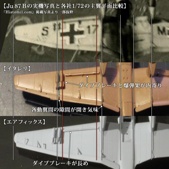 Ju 87 Bの実機写真と各社1/72の主翼平面比較