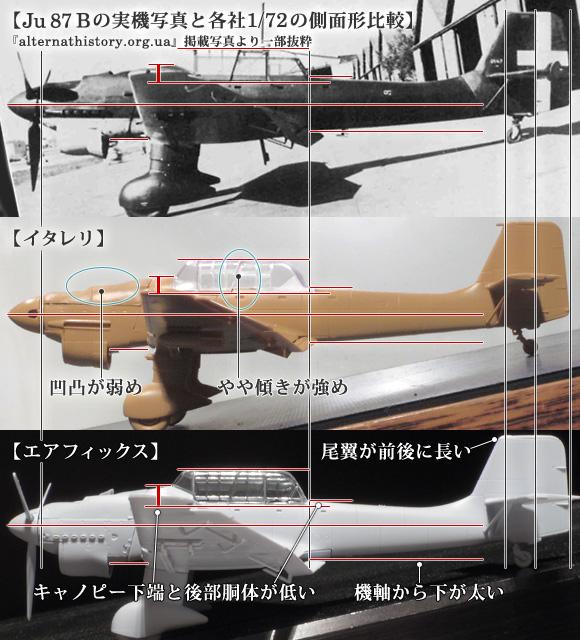 Ju 87 Bの実機写真と各社1/72の側面形比較