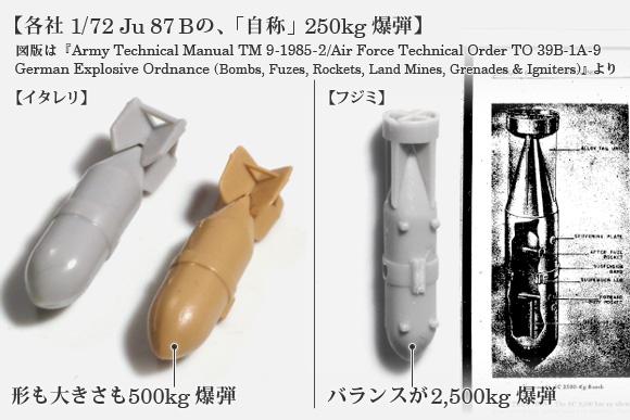 各社 1/72 Ju 87 Bの、「自称」250kg 爆弾