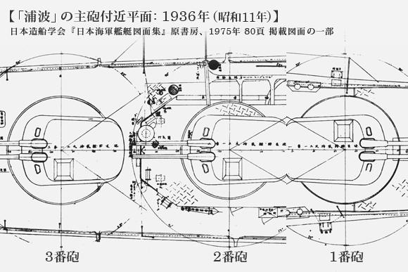 「浦波」の主砲旋回盤