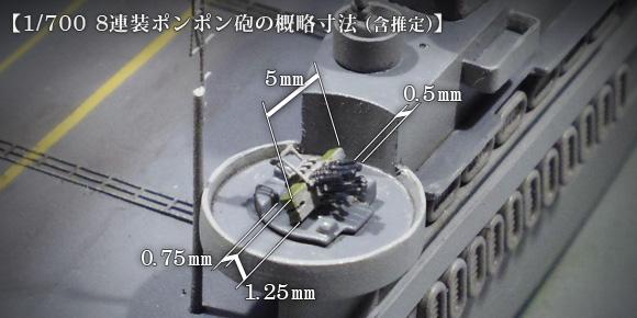 1/700 8連装ポンポン砲の概略寸法 (含推定)