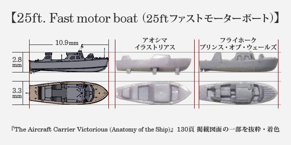25ft. Fast motor boat (25ftファストモーターボート)