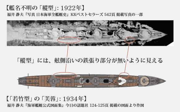 1922年 (大正11年) の「樅型」の写真と、1934年 (昭和9年) の「若竹型」「芙蓉」の、甲板敷物の相違