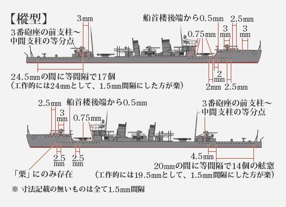「樅型」の左右舷窓の位置と、1/700換算の実寸
