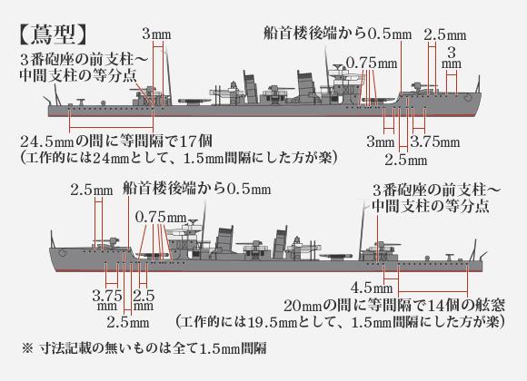 「蔦型」の左右舷窓の位置と、1/700換算の実寸