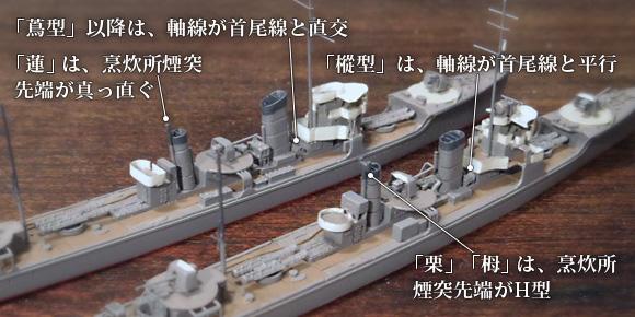 ハセガワ製の1/700駆逐艦「樅」をベースにした、「栂」「栗」「蓮」各艦の烹炊所煙突と絡車