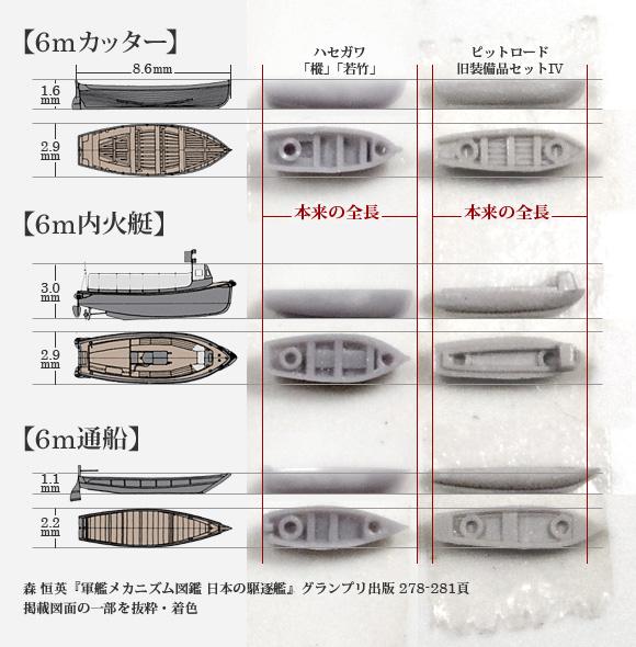 ハセガワ1/700「樅」のキットと、ピットロードの旧装備品セットの6m級短艇比較