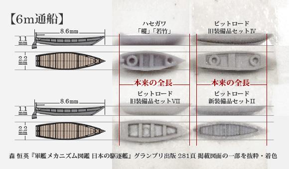 ハセガワ1/700「樅」のキットと、ピットロードの新旧装備品セットの6m通船比較