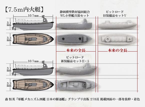 WL小型艦兵装セットとピットロードの新旧装備品セットの7.5m内火艇比較