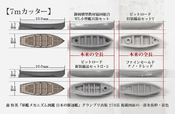WL小型艦兵装セットとピットロードの新旧装備品セット、ナノ・ドレッドの7mカッター比較