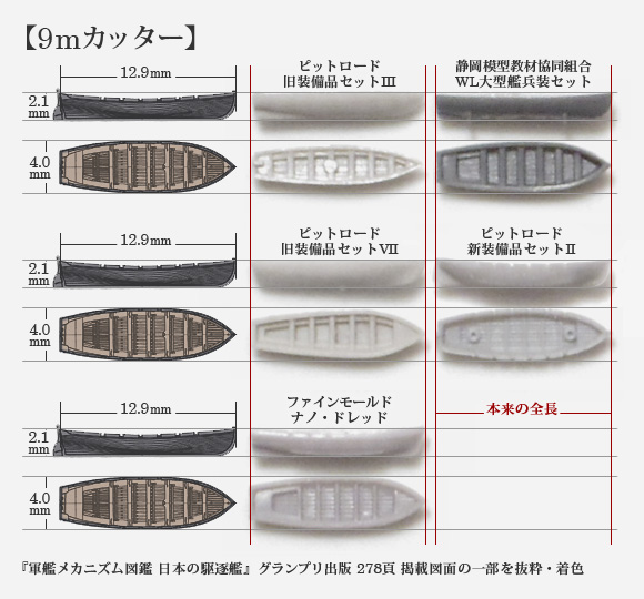 WL大型艦兵装セットとピットロードの新旧装備品セット、ナノ・ドレッドの9mカッター比較
