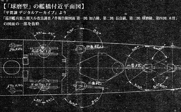 「球磨型」の艦橋付近平面図