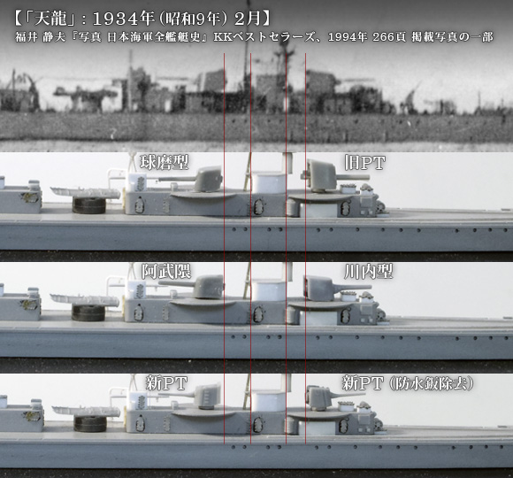 1/700 14cm単装砲の各社パーツ比較 その2