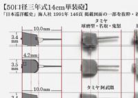 各社の14cm単装砲パーツの出来を比較してみた