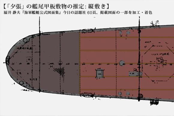 「夕張」の艦尾甲板敷物の推定: 縦敷き