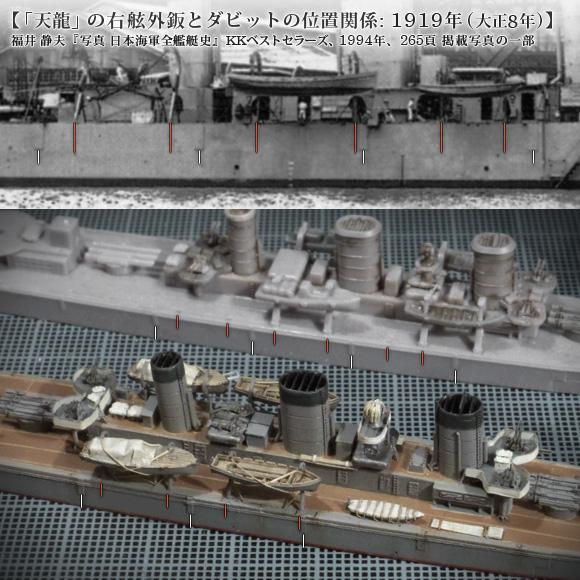 「天龍」の右舷外鈑とダビットの位置関係: 1919年(大正8年)