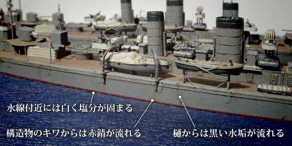 護衛艦の汚れ方に基づくウェザリング