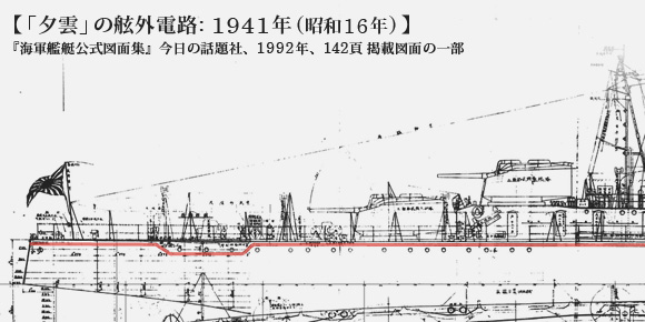 「夕雲」の舷外電路: 1941年