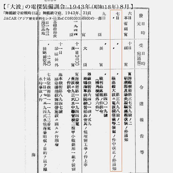 「大波」の電探装備訓令: 1943年 (昭和18年) 8月